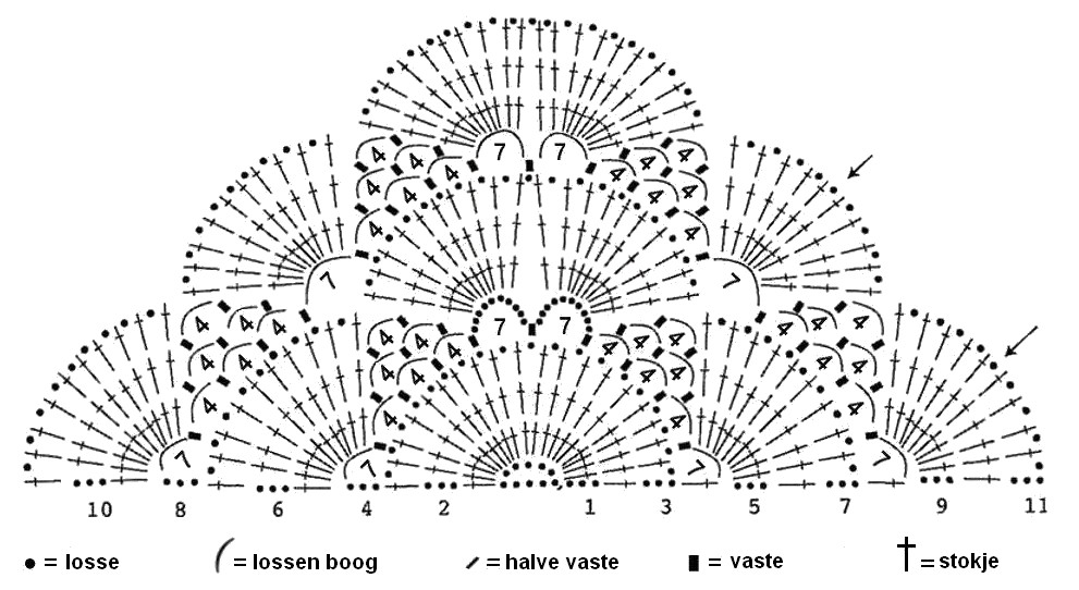 Gratis Patroon Samba Rose Sjaal Bij Tante Roos